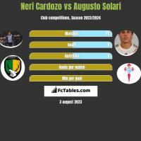 Neri Cardozo vs Augusto Solari h2h player stats