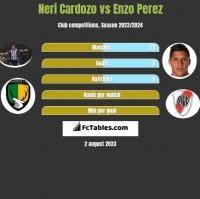 Neri Cardozo vs Enzo Perez h2h player stats