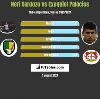 Neri Cardozo vs Exequiel Palacios h2h player stats