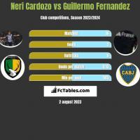 Neri Cardozo vs Guillermo Fernandez h2h player stats