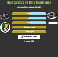 Neri Cardozo vs Nery Dominguez h2h player stats