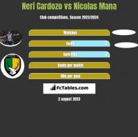 Neri Cardozo vs Nicolas Mana h2h player stats