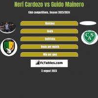 Neri Cardozo vs Guido Mainero h2h player stats
