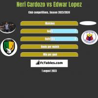 Neri Cardozo vs Edwar Lopez h2h player stats