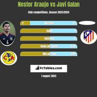 Nestor Araujo vs Javi Galan h2h player stats