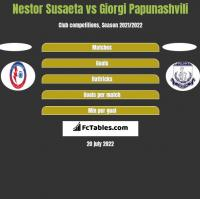 Nestor Susaeta vs Giorgi Papunashvili h2h player stats