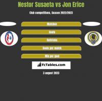Nestor Susaeta vs Jon Erice h2h player stats