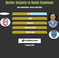 Nestor Susaeta vs Karim Azamoum h2h player stats