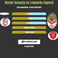 Nestor Susaeta vs Leonardo Capezzi h2h player stats