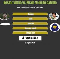 Nestor Vidrio vs Efrain Velarde Calvillo h2h player stats