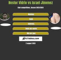 Nestor Vidrio vs Israel Jimenez h2h player stats
