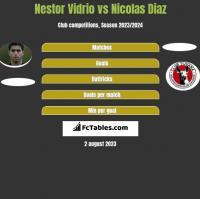 Nestor Vidrio vs Nicolas Diaz h2h player stats
