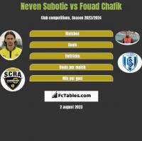 Neven Subotic vs Fouad Chafik h2h player stats