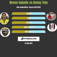 Neven Subotic vs Kenny Tete h2h player stats
