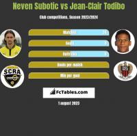 Neven Subotic vs Jean-Clair Todibo h2h player stats