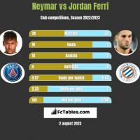 Neymar vs Jordan Ferri h2h player stats