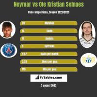 Neymar vs Ole Kristian Selnaes h2h player stats