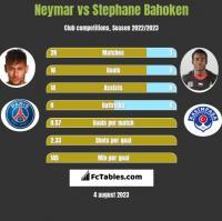 Neymar vs Stephane Bahoken h2h player stats