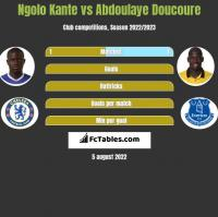 Ngolo Kante vs Abdoulaye Doucoure h2h player stats