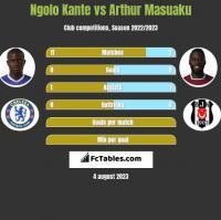 Ngolo Kante vs Arthur Masuaku h2h player stats