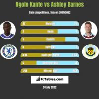 Ngolo Kante vs Ashley Barnes h2h player stats