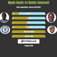 Ngolo Kante vs Bonke Innocent h2h player stats