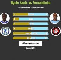 Ngolo Kante vs Fernandinho h2h player stats