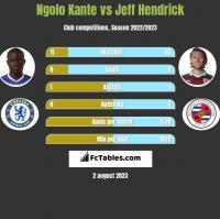 Ngolo Kante vs Jeff Hendrick h2h player stats