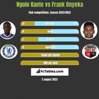 Ngolo Kante vs Frank Onyeka h2h player stats