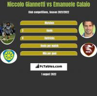 Niccolo Giannetti vs Emanuele Calaio h2h player stats