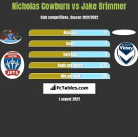 Nicholas Cowburn vs Jake Brimmer h2h player stats