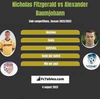 Nicholas Fitzgerald vs Alexander Baumjohann h2h player stats