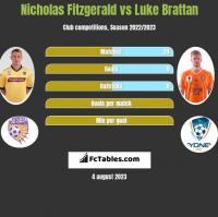 Nicholas Fitzgerald vs Luke Brattan h2h player stats