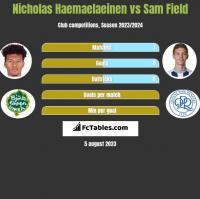 Nicholas Haemaelaeinen vs Sam Field h2h player stats