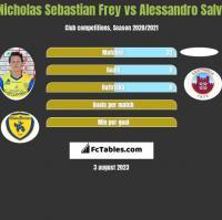 Nicholas Sebastian Frey vs Alessandro Salvi h2h player stats