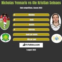 Nicholas Yennaris vs Ole Kristian Selnaes h2h player stats