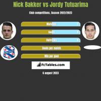 Nick Bakker vs Jordy Tutuarima h2h player stats