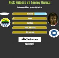 Nick Kuipers vs Leeroy Owusu h2h player stats