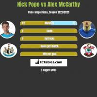 Nick Pope vs Alex McCarthy h2h player stats