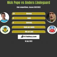 Nick Pope vs Anders Lindegaard h2h player stats