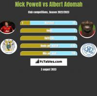 Nick Powell vs Albert Adomah h2h player stats
