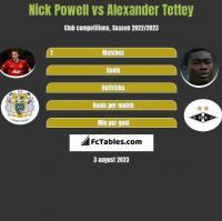 Nick Powell vs Alexander Tettey h2h player stats