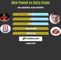 Nick Powell vs Corry Evans h2h player stats