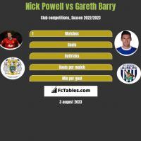 Nick Powell vs Gareth Barry h2h player stats