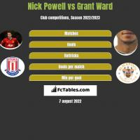 Nick Powell vs Grant Ward h2h player stats