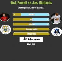 Nick Powell vs Jazz Richards h2h player stats