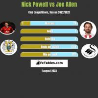 Nick Powell vs Joe Allen h2h player stats