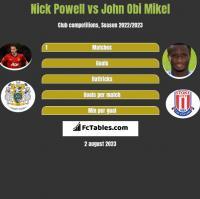 Nick Powell vs John Obi Mikel h2h player stats