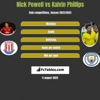 Nick Powell vs Kalvin Phillips h2h player stats