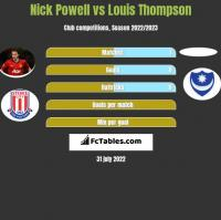 Nick Powell vs Louis Thompson h2h player stats